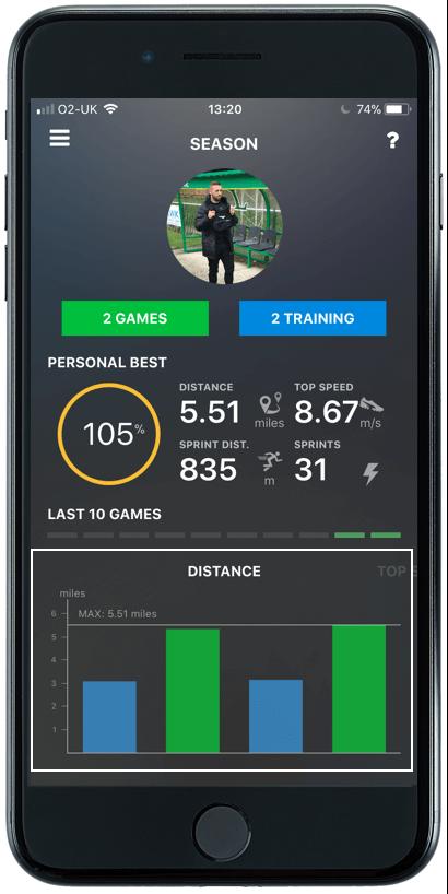 playertek app - chart 1