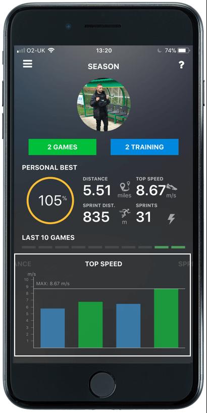 playertek app - chart 2