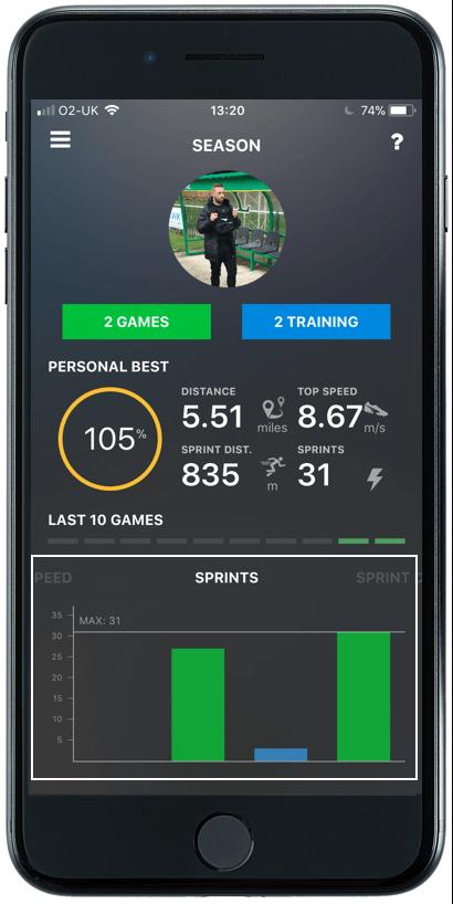 playertek app - chart 3