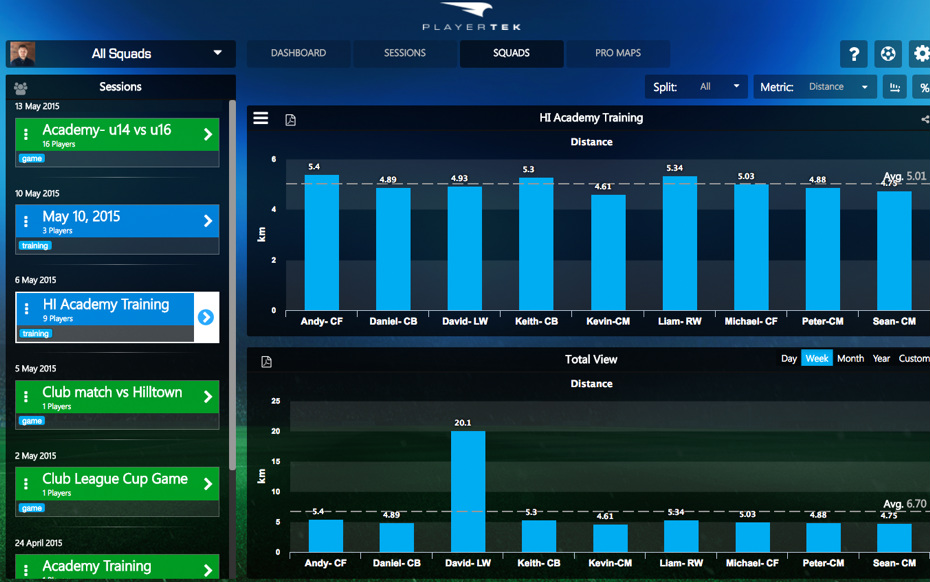 playertek team solution features - analyze