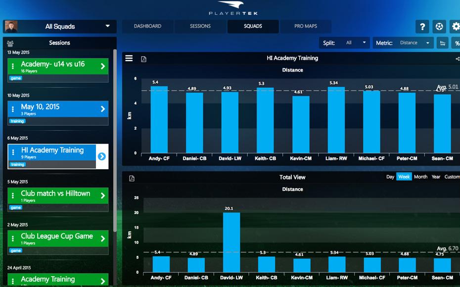 playertek team solution features - analyze