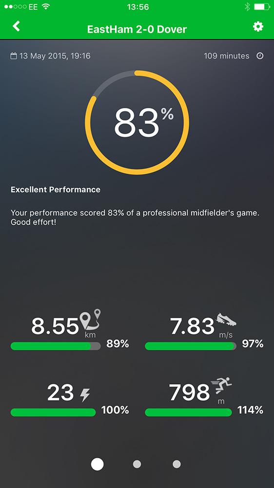 playertek features - benchmark
