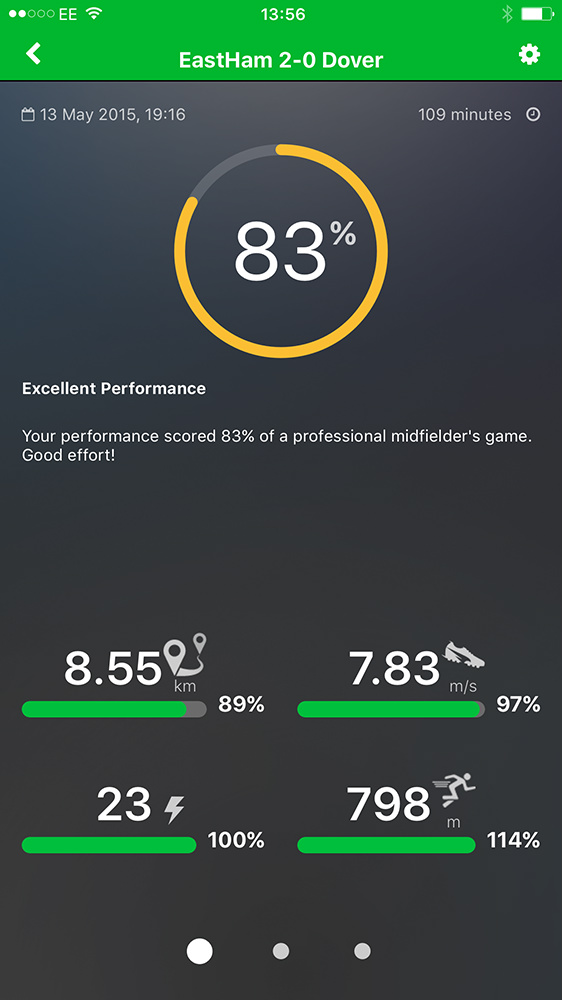 playertek features - benchmark