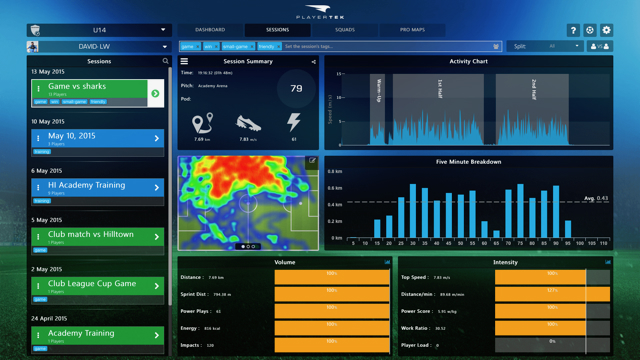 playertek - football activity tracker